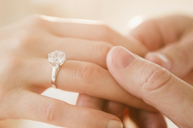 Wedding Ring Finger In Europe 1400 X 787 What Hand Does Your